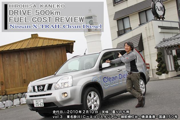 日産 エクストレイル 20GT 500km実燃費レビュー【200-300km】