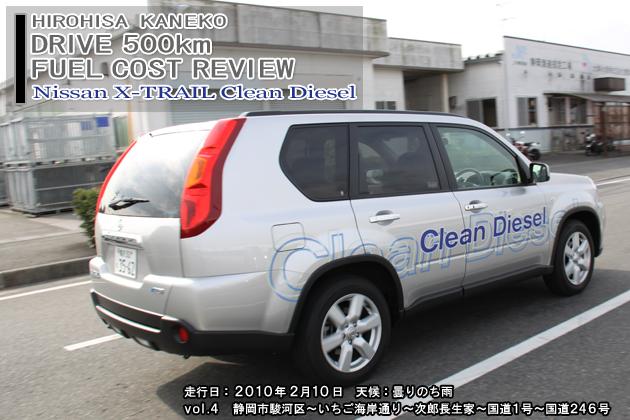 日産 エクストレイル 20GT 500km実燃費レビュー【300-400km】
