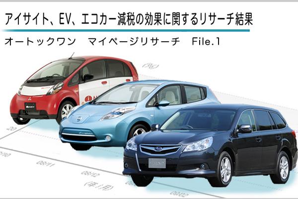 アイサイト、EV、エコカー減税の効果に関するリサーチ結果 ~オートックワン マイページリサーチ File.1