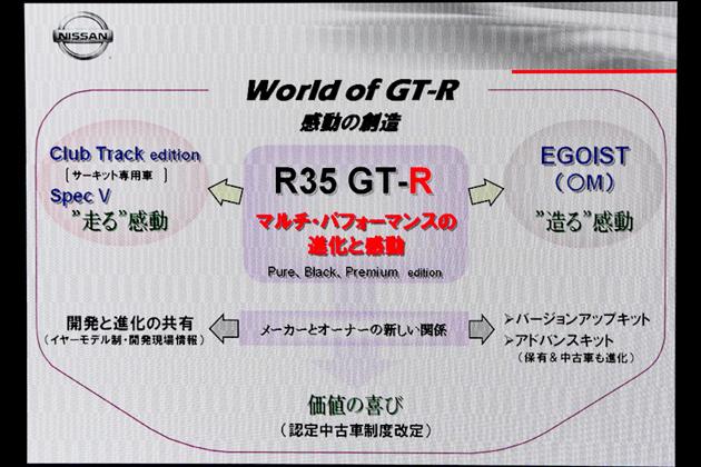 水野氏が考えるGT-Rを基軸とした新しい感動の創造