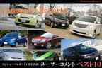 日本版コンシューマレポート 1周年企画 ユーザーコメントベスト10